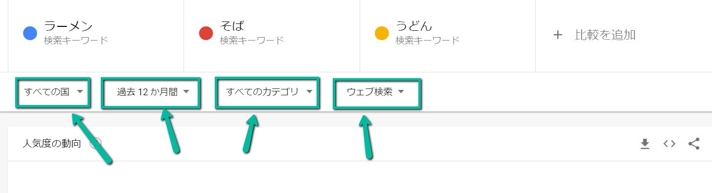 googleトレンド応用の使い方